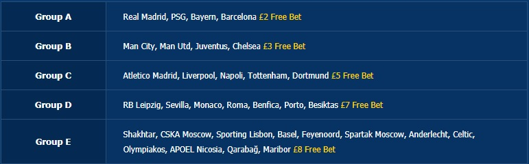 10bet-champions-league-groups