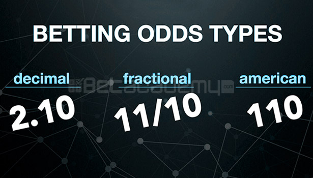 Convert Betting Odds